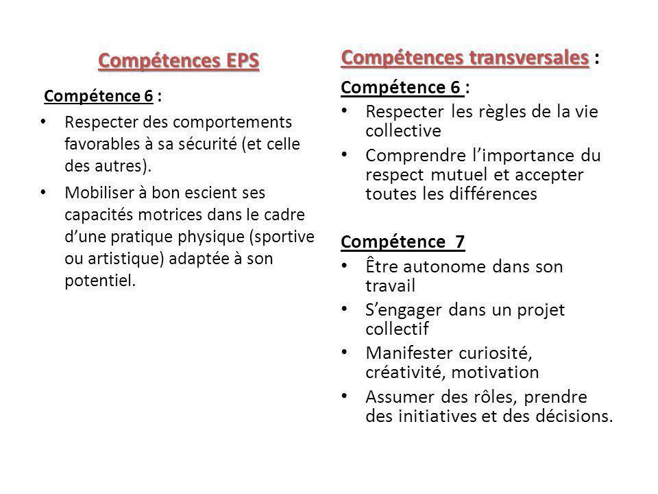 Compétences EPS Compétence 6 : Respecter des comportements favorables à sa sécurité (et celle des autres). Mobiliser à bon escient ses capacités motri