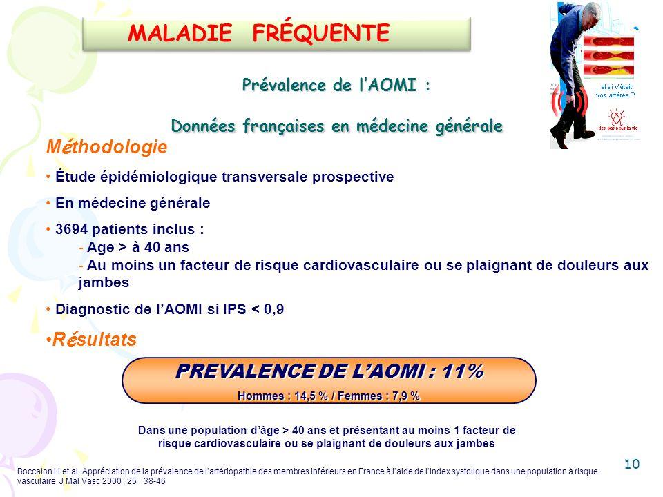 Prévalence de lAOMI : Données françaises en médecine générale Boccalon H et al. Appréciation de la prévalence de lartériopathie des membres inférieurs