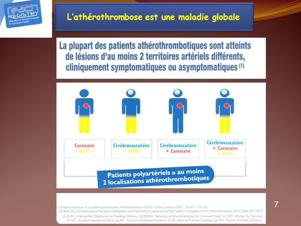 Lathérothrombose est une maladie globale 7