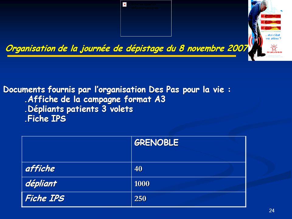 Organisation de la journée de dépistage du 8 novembre 2007 Organisation de la journée de dépistage du 8 novembre 2007 Documents fournis par lorganisat