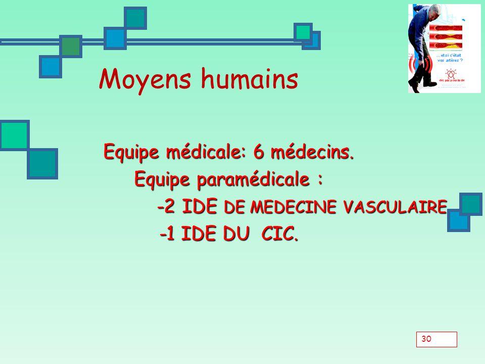 Moyens humains Equipe médicale: 6 médecins. Equipe paramédicale : -2 IDE DE MEDECINE VASCULAIRE -2 IDE DE MEDECINE VASCULAIRE -1 IDE DU CIC. 30