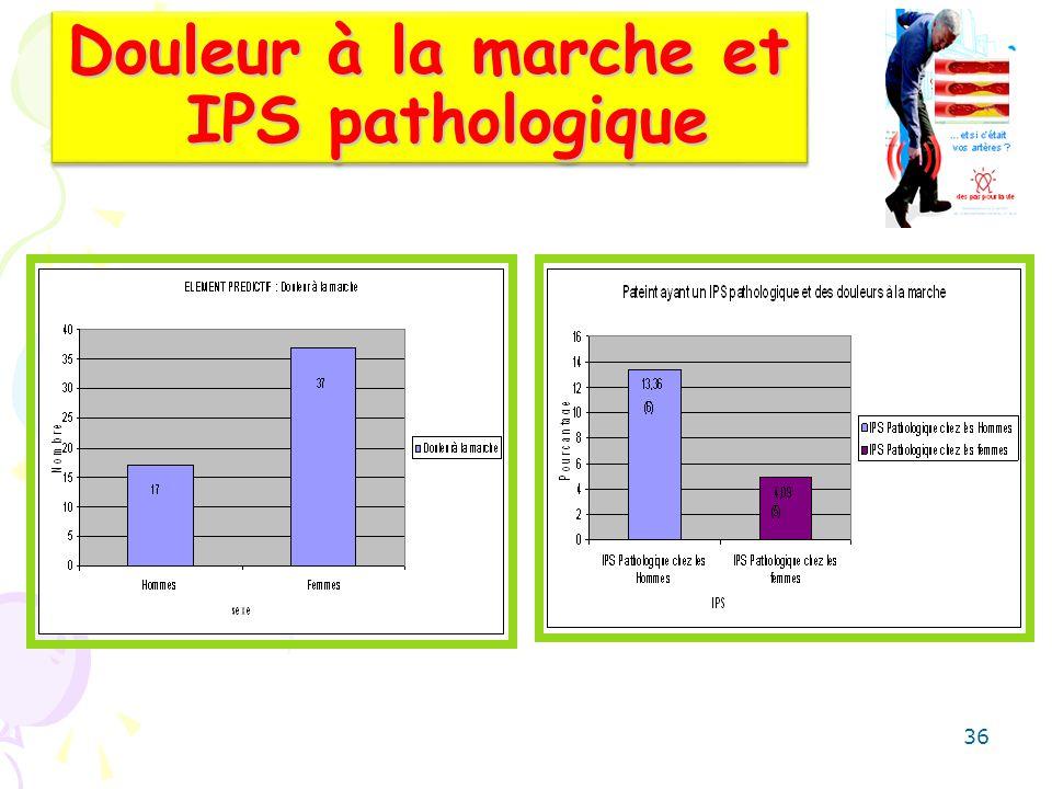 36 Douleur à la marche et IPS pathologique