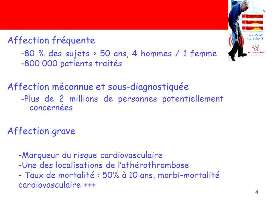 Affection fréquente -80 % des sujets > 50 ans, 4 hommes / 1 femme -800 000 patients traités Affection méconnue et sous-diagnostiquée -Plus de 2 millio