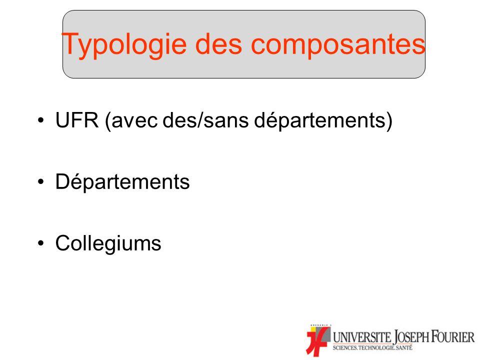 UFR (avec des/sans départements) Départements Collegiums Typologie des composantes