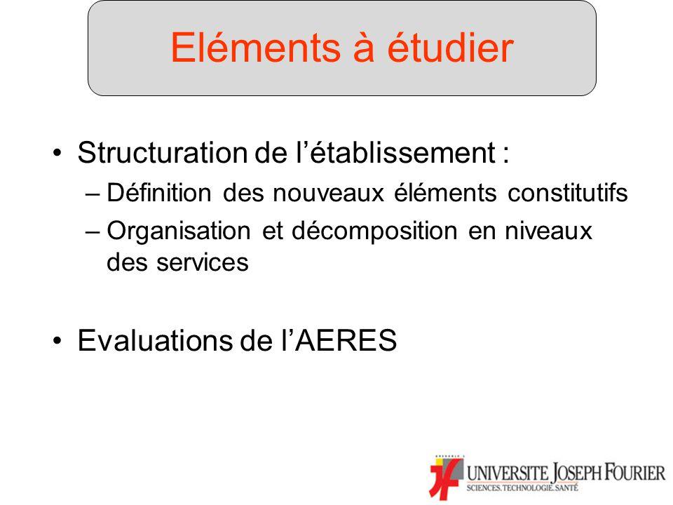 Structuration de létablissement : –Définition des nouveaux éléments constitutifs –Organisation et décomposition en niveaux des services Evaluations de lAERES Eléments à étudier