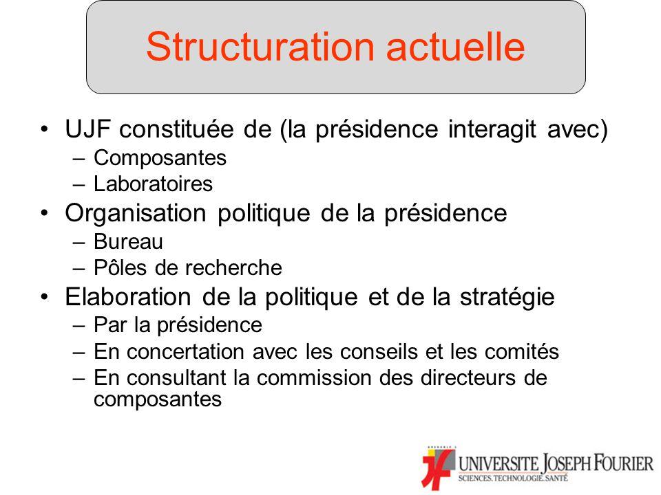 Subsidiarité En recherche? En formation? En GRH? Quelle subsidiarité