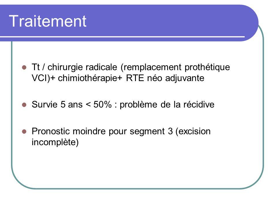 Traitement Tt / chirurgie radicale (remplacement prothétique VCI)+ chimiothérapie+ RTE néo adjuvante Survie 5 ans < 50% : problème de la récidive Pron