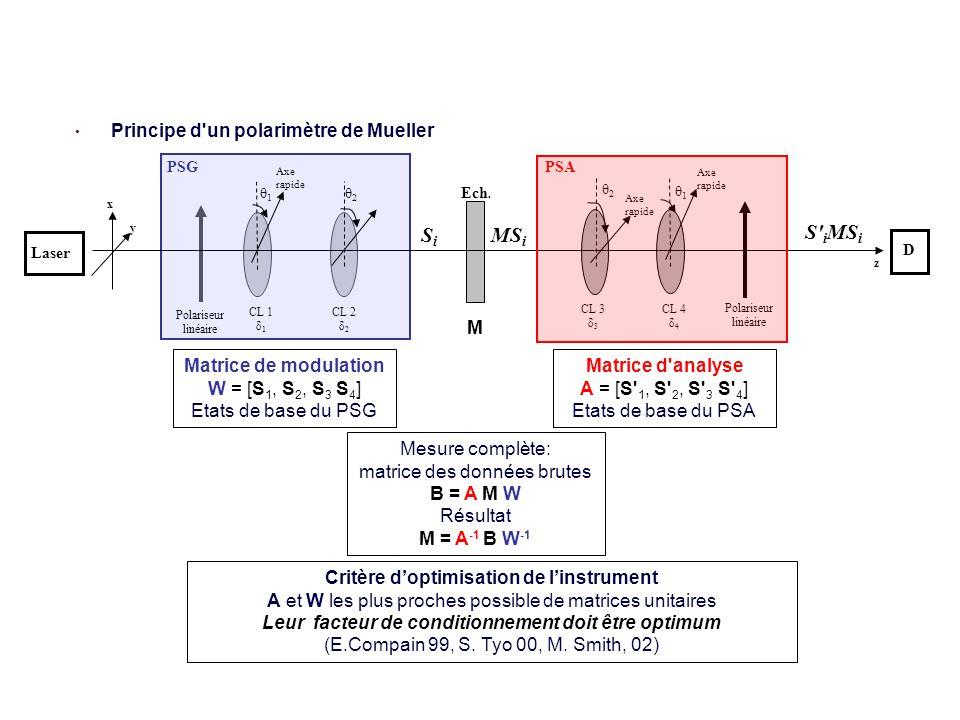 4 Comment obtenir la matrice de Mueller d un objet .