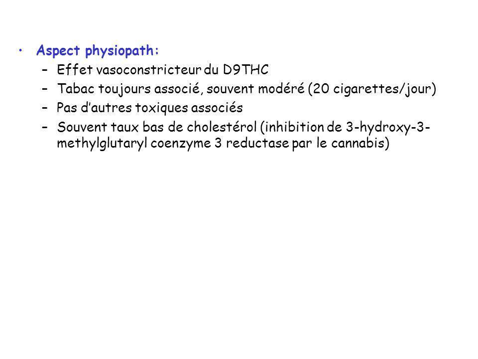Aspect physiopath: –Effet vasoconstricteur du D9THC –Tabac toujours associé, souvent modéré (20 cigarettes/jour) –Pas dautres toxiques associés –Souvent taux bas de cholestérol (inhibition de 3-hydroxy-3- methylglutaryl coenzyme 3 reductase par le cannabis)