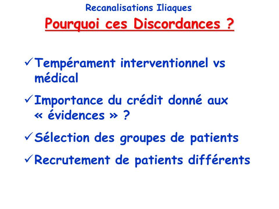 Pourquoi ces Discordances ? Recanalisations Iliaques Tempérament interventionnel vs médical Importance du crédit donné aux « évidences » ? Sélection d