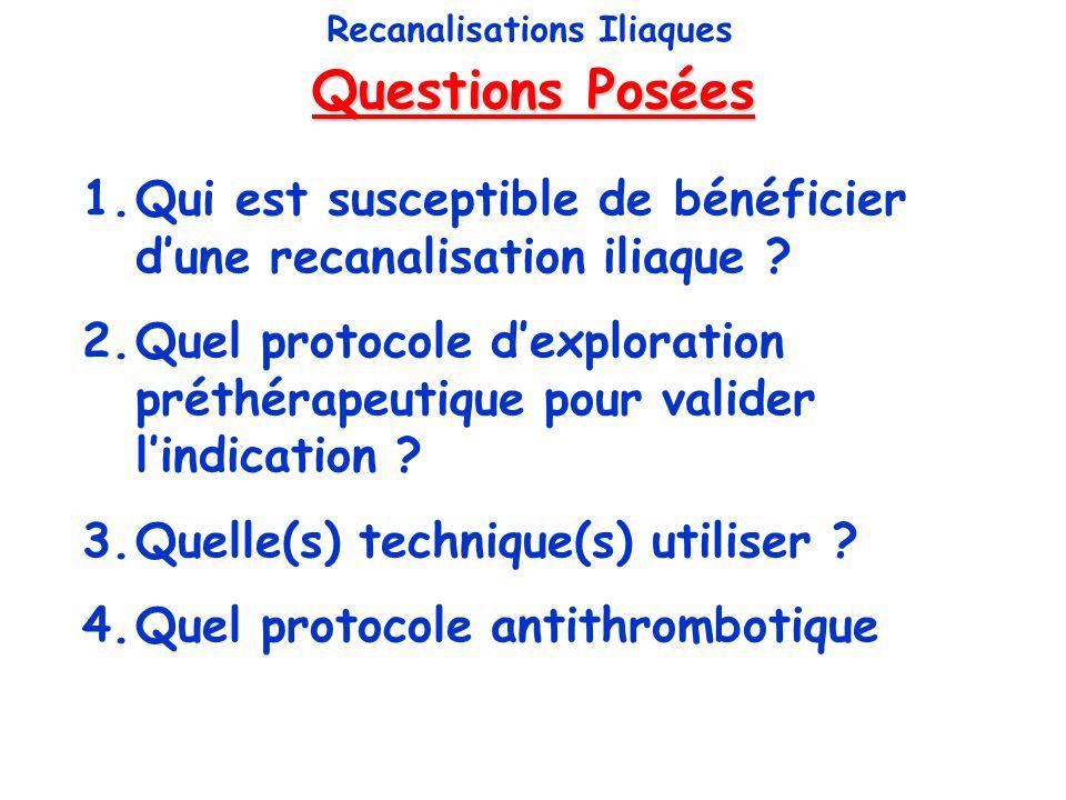 Questions Posées Recanalisations Iliaques 1.Qui est susceptible de bénéficier dune recanalisation iliaque ? 2.Quel protocole dexploration préthérapeut