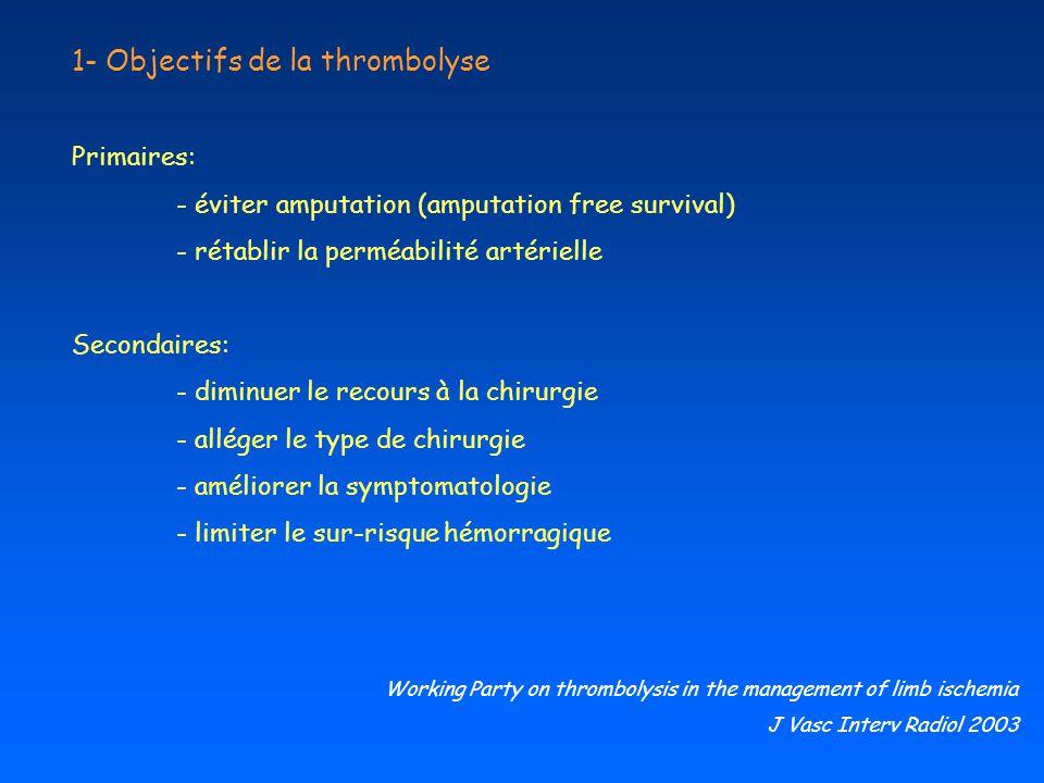 1- Objectifs de la thrombolyse Primaires: - éviter amputation (amputation free survival) - rétablir la perméabilité artérielle Secondaires: - diminuer