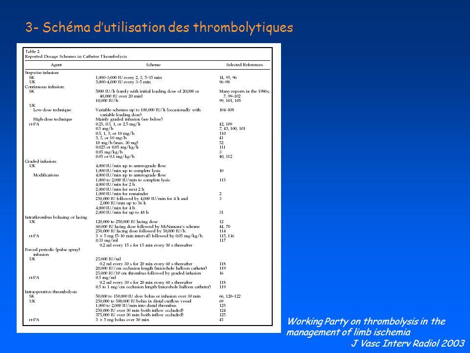 3- Schéma dutilisation des thrombolytiques Working Party on thrombolysis in the management of limb ischemia J Vasc Interv Radiol 2003
