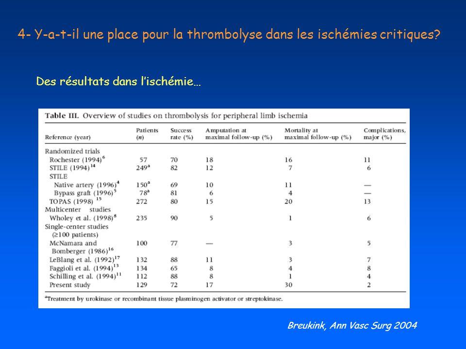 4- Y-a-t-il une place pour la thrombolyse dans les ischémies critiques? Breukink, Ann Vasc Surg 2004 Des résultats dans lischémie…