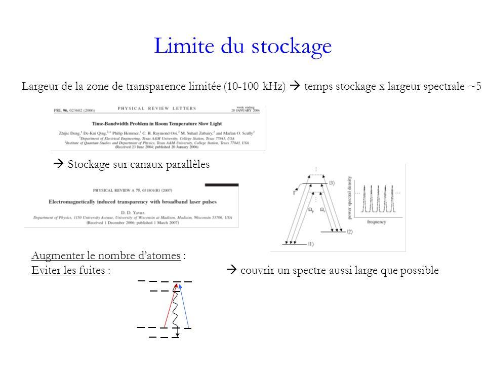 Limite du stockage Largeur de la zone de transparence limitée (10-100 kHz) temps stockage x largeur spectrale ~5 Augmenter le nombre datomes : Eviter les fuites : couvrir un spectre aussi large que possible Stockage sur canaux parallèles
