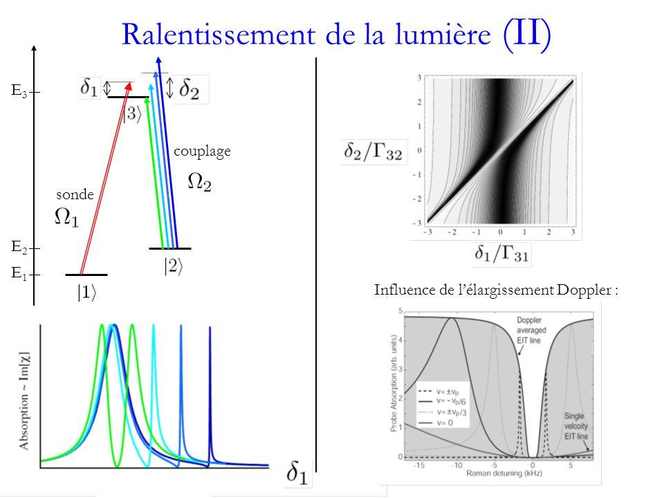 Ralentissement de la lumière (II) E3E3 E2E2 E1E1 sonde couplage Influence de lélargissement Doppler :