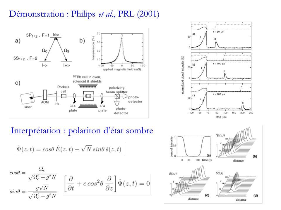 Interprétation : polariton détat sombre Démonstration : Philips et al., PRL (2001)