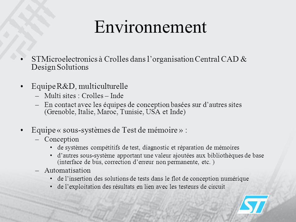Exemple de sous-systèmes lies aux mémoires MEMORY Addr Csn Wen D Q D Q LOGIC ATE BIST Data REPAIR WRAPPER ECC, FIFO CTRL, Extenseur de Memory, Bus Interface etc Memory Test & Repair components TAP