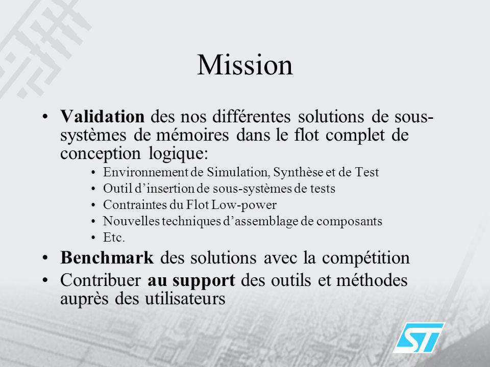 Mission Validation des nos différentes solutions de sous- systèmes de mémoires dans le flot complet de conception logique: Environnement de Simulation