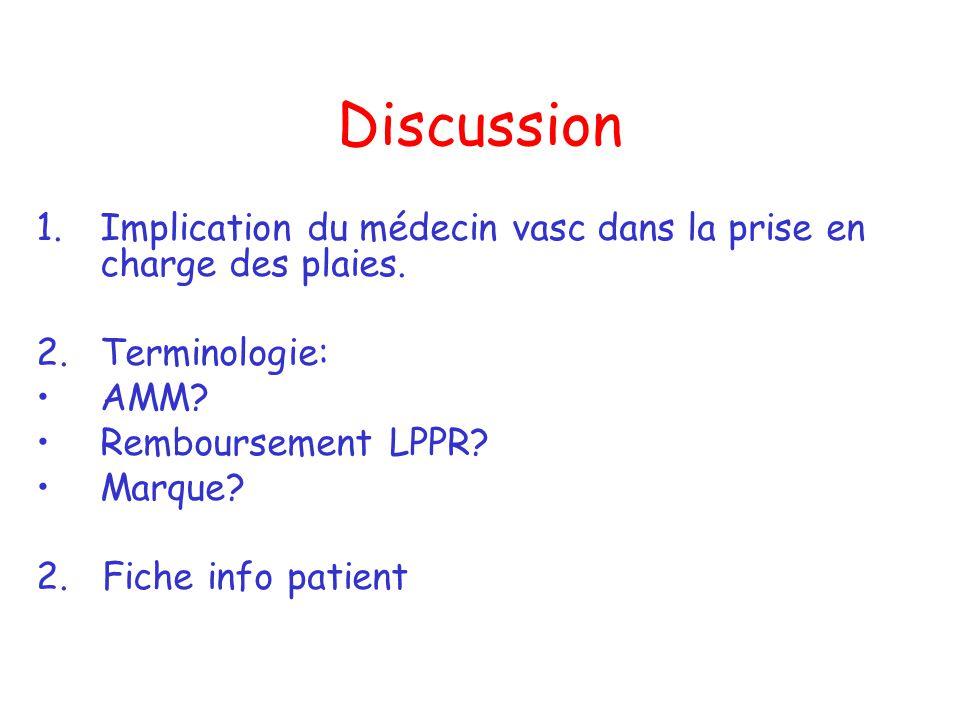 Discussion 1.Implication du médecin vasc dans la prise en charge des plaies.