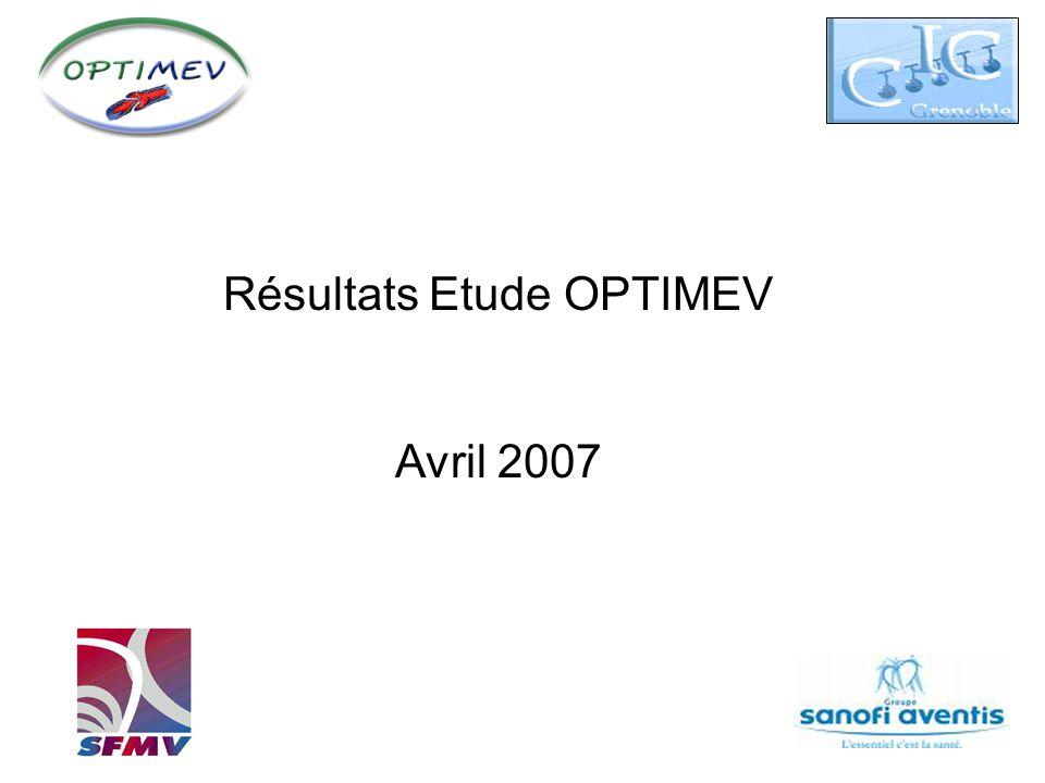 Résultats Etude OPTIMEV Descriptif des 3496 patients inclus à lHOPITAL dans OPTIMEV