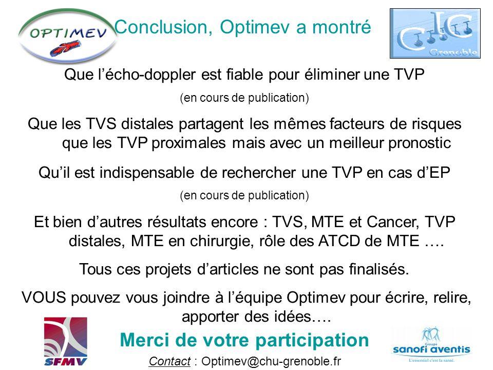 Conclusion, Optimev a montré Que lécho-doppler est fiable pour éliminer une TVP (en cours de publication) Que les TVS distales partagent les mêmes fac