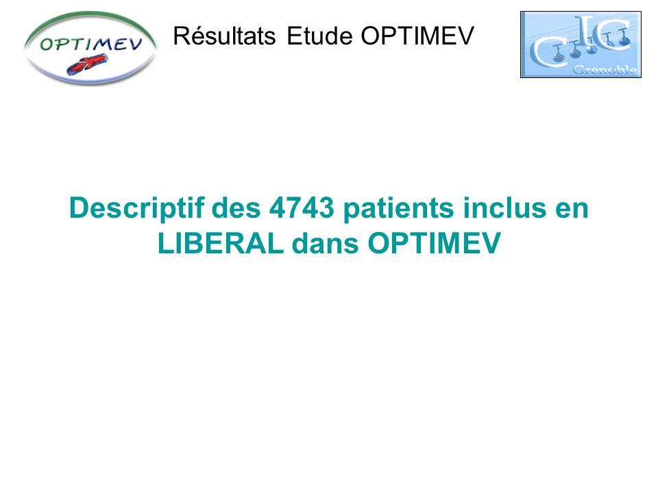 Descriptif des 4743 patients inclus en LIBERAL dans OPTIMEV Résultats Etude OPTIMEV