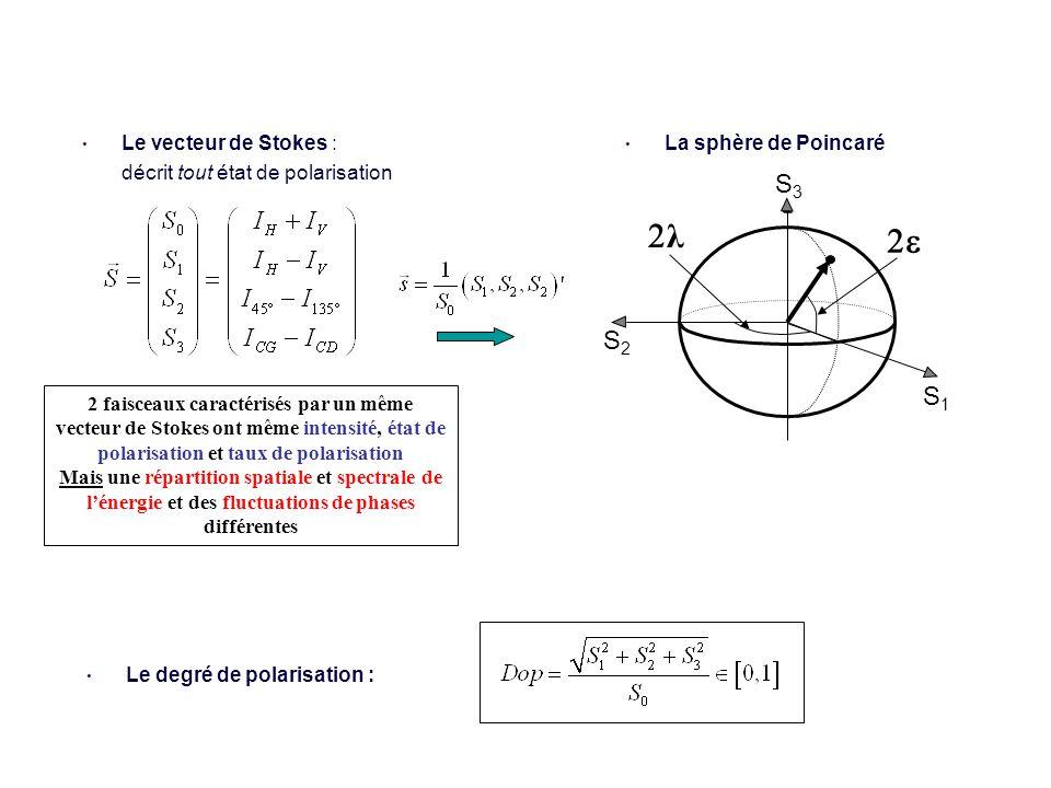 3 Rappel théorique : le formalisme de Stokes-Mueller Le vecteur de Stokes : décrit tout état de polarisation λ S1S1 S2S2 S3S3 La sphère de Poincaré Le