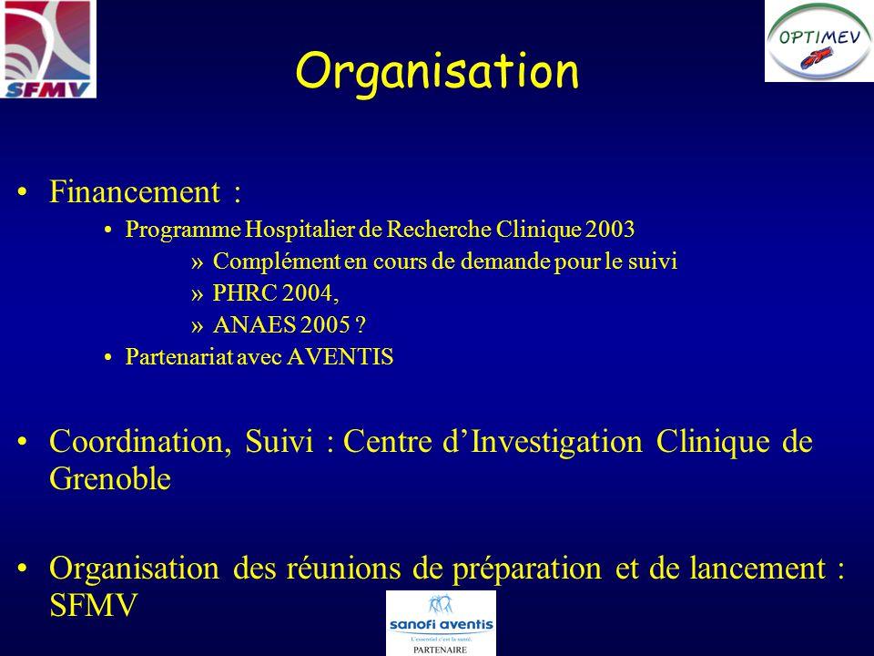 Organisation Financement : Programme Hospitalier de Recherche Clinique 2003 »Complément en cours de demande pour le suivi »PHRC 2004, »ANAES 2005 .