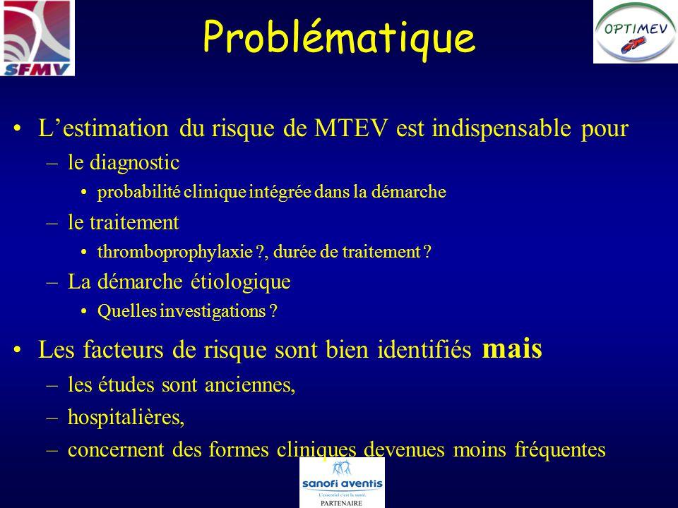 Problématique Lestimation du risque de MTEV est indispensable pour –le diagnostic probabilité clinique intégrée dans la démarche –le traitement thromboprophylaxie , durée de traitement .