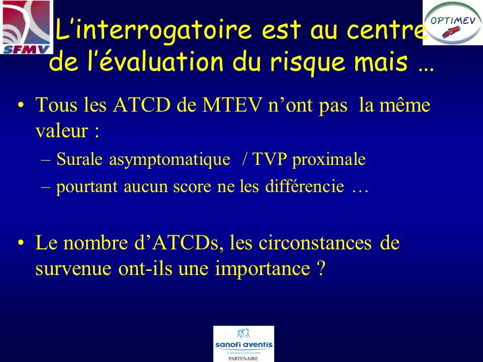 Linterrogatoire est au centre de lévaluation du risque mais … Tous les ATCD de MTEV nont pas la même valeur : –Surale asymptomatique / TVP proximale –pourtant aucun score ne les différencie … Le nombre dATCDs, les circonstances de survenue ont-ils une importance