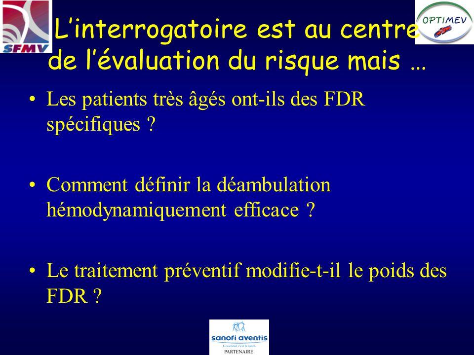 Linterrogatoire est au centre de lévaluation du risque mais … Les patients très âgés ont-ils des FDR spécifiques .
