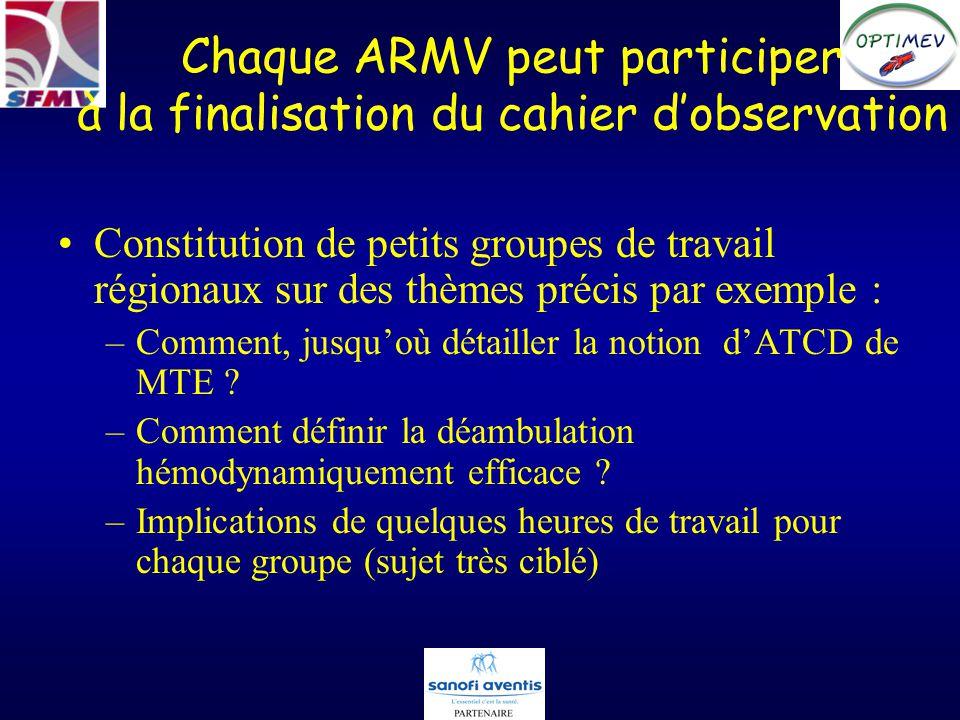 Chaque ARMV peut participer à la finalisation du cahier dobservation Constitution de petits groupes de travail régionaux sur des thèmes précis par exemple : –Comment, jusquoù détailler la notion dATCD de MTE .