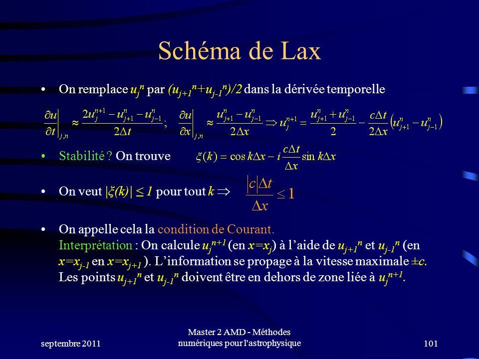 septembre 2011 Master 2 AMD - Méthodes numériques pour l astrophysique101 Schéma de Lax On remplace u j n par (u j+1 n +u j-1 n )/2 dans la dérivée temporelle Stabilité .