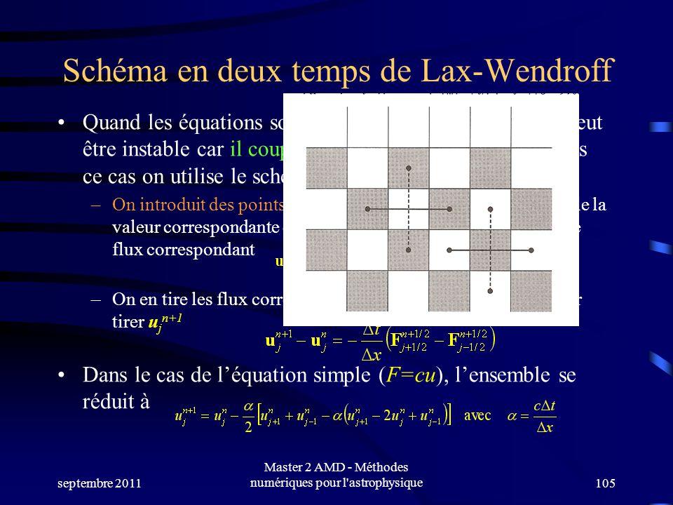 septembre 2011 Master 2 AMD - Méthodes numériques pour l astrophysique105 Schéma en deux temps de Lax-Wendroff Quand les équations sont plus complexes, le leapfrog peut être instable car il couple les points deux par deux.