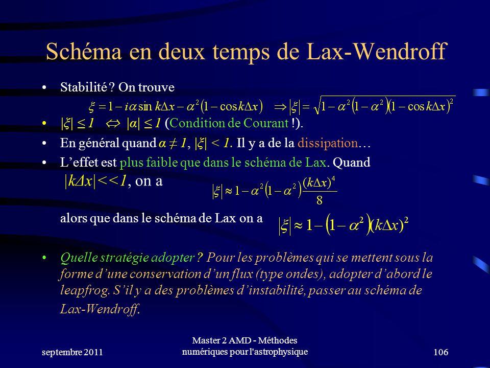 septembre 2011 Master 2 AMD - Méthodes numériques pour l'astrophysique106 Schéma en deux temps de Lax-Wendroff Stabilité ? On trouve |ξ| 1 |α| 1 (Cond
