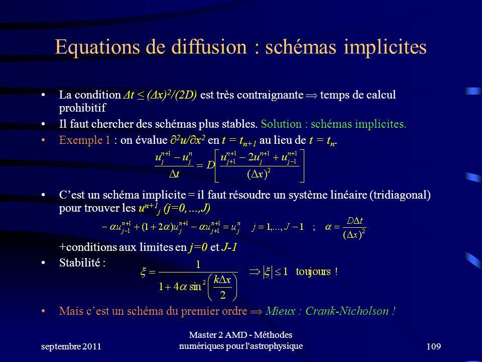 septembre 2011 Master 2 AMD - Méthodes numériques pour l astrophysique109 Equations de diffusion : schémas implicites La condition Δt (Δx) 2 /(2D) est très contraignante temps de calcul prohibitif Il faut chercher des schémas plus stables.