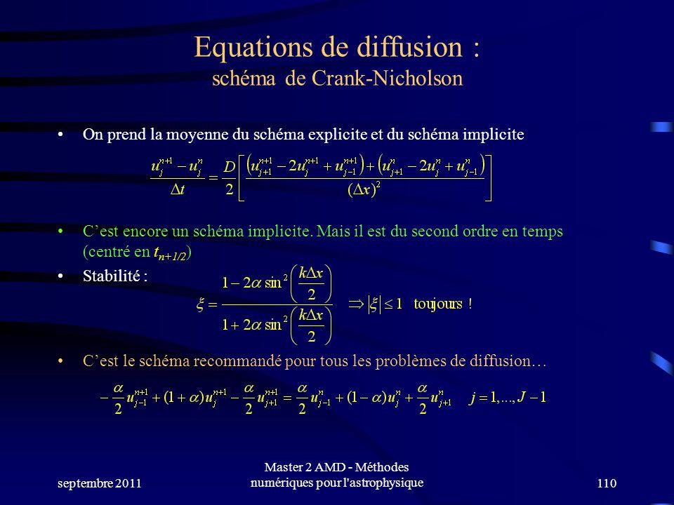 septembre 2011 Master 2 AMD - Méthodes numériques pour l astrophysique110 Equations de diffusion : schéma de Crank-Nicholson On prend la moyenne du schéma explicite et du schéma implicite Cest encore un schéma implicite.