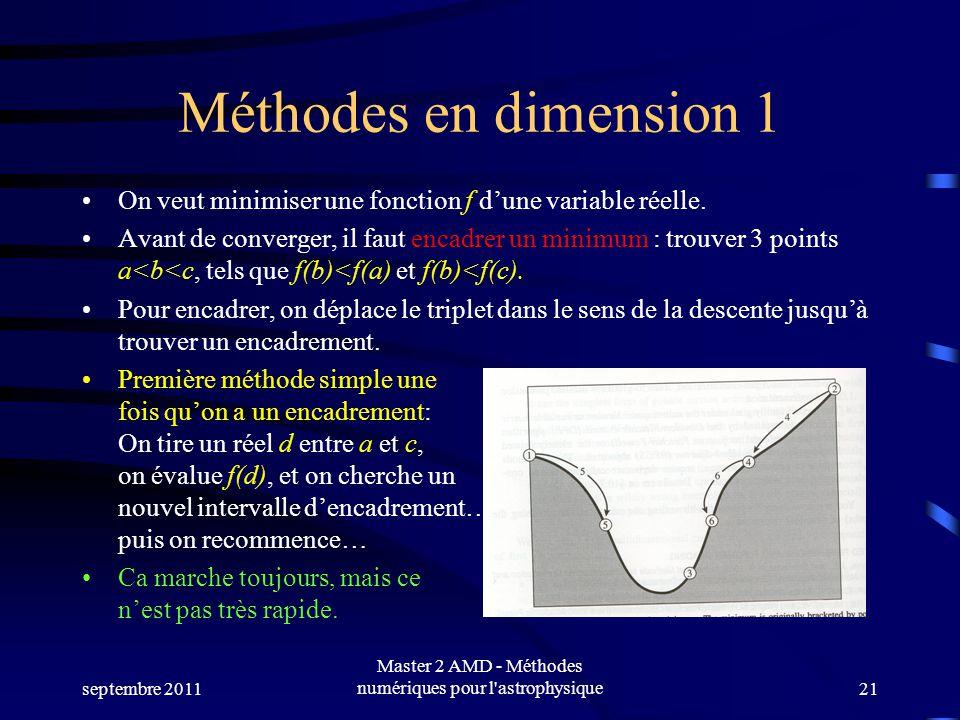 septembre 2011 Master 2 AMD - Méthodes numériques pour l astrophysique21 Méthodes en dimension 1 On veut minimiser une fonction f dune variable réelle.