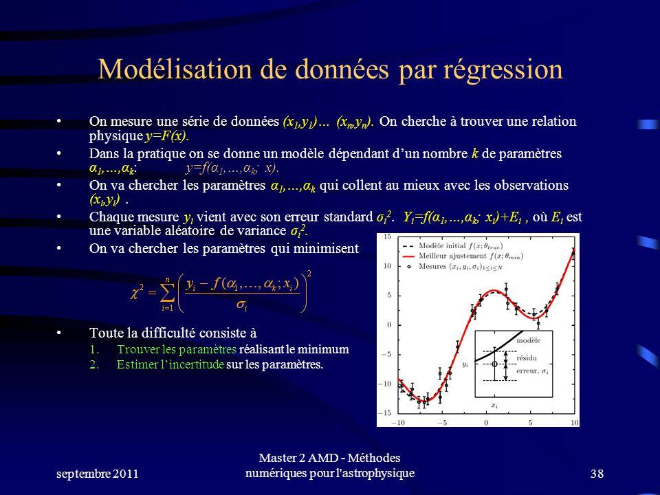 septembre 2011 Master 2 AMD - Méthodes numériques pour l astrophysique38 Modélisation de données par régression On mesure une série de données (x 1,y 1 )… (x n,y n ).