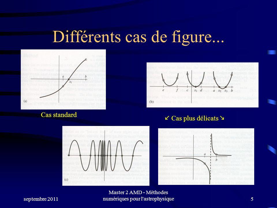 septembre 2011 Master 2 AMD - Méthodes numériques pour l'astrophysique5 Différents cas de figure... Cas standard Cas plus délicats