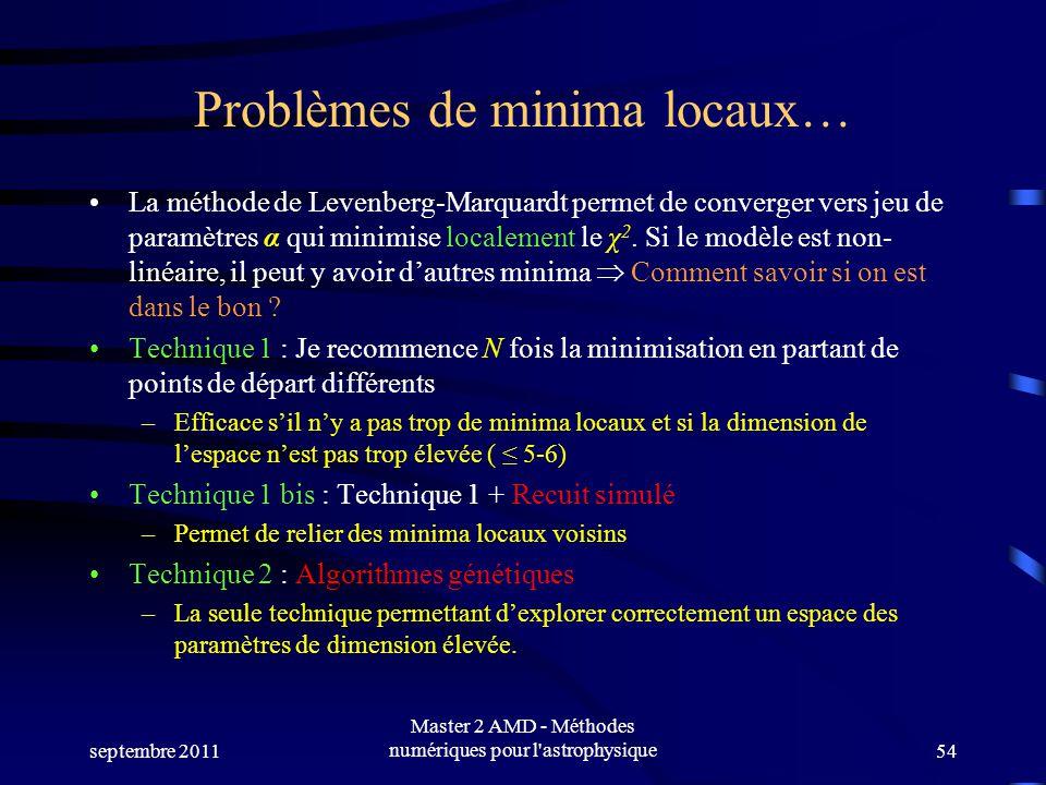 septembre 2011 Master 2 AMD - Méthodes numériques pour l astrophysique54 Problèmes de minima locaux… La méthode de Levenberg-Marquardt permet de converger vers jeu de paramètres α qui minimise localement le χ 2.