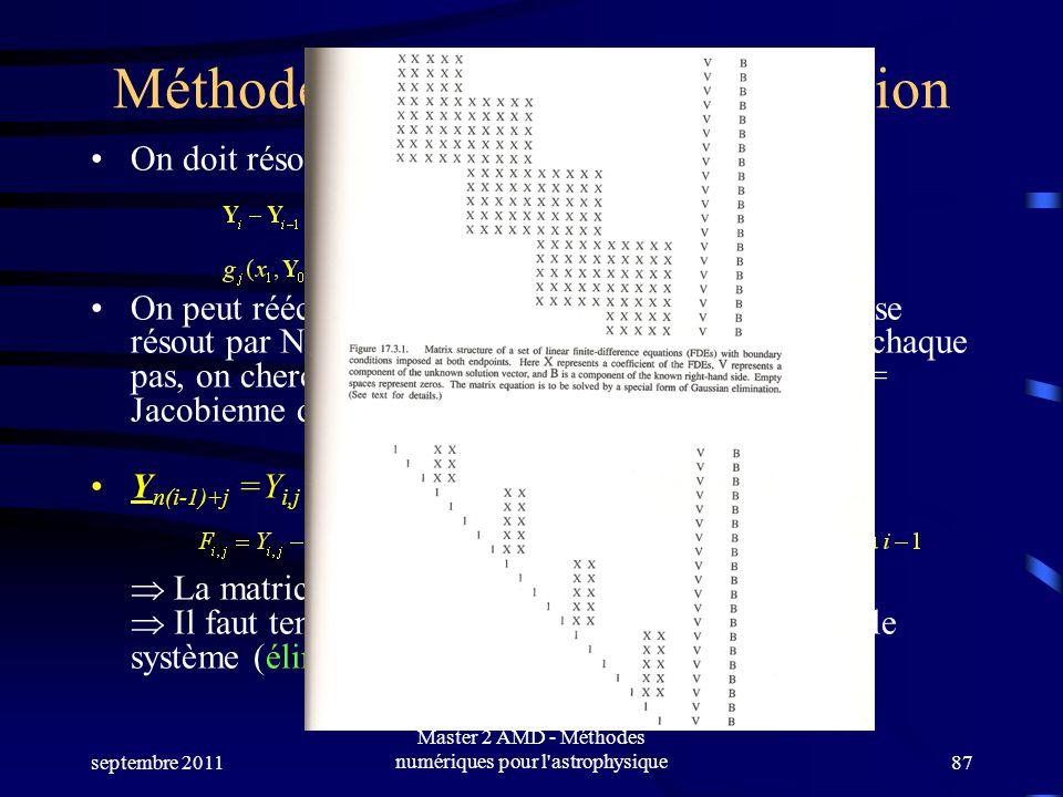 septembre 2011 Master 2 AMD - Méthodes numériques pour l astrophysique87 Méthodes de relaxation : résolution On doit résoudre léquation aux différences finies : On peut réécrire cela F(Y)=0 avec Y=(Y 0,…,Y p ) qui se résout par Newton-Raphson (dimension n(p+1)).