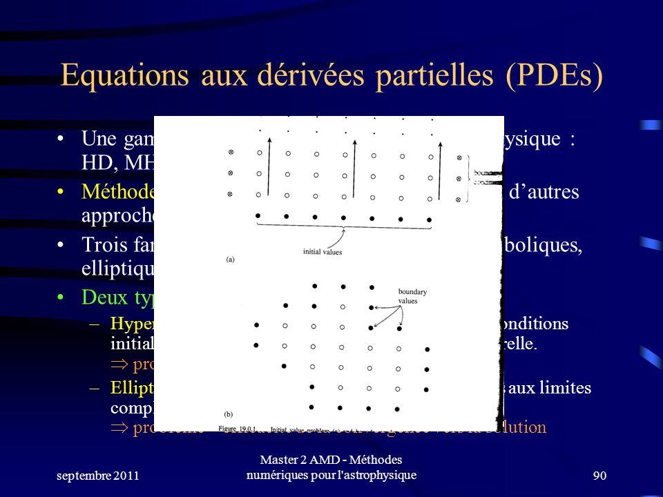 septembre 2011 Master 2 AMD - Méthodes numériques pour l astrophysique90 Equations aux dérivées partielles (PDEs) Une gamme de problèmes très vastes en astrophysique : HD, MHD = codes eulériens.