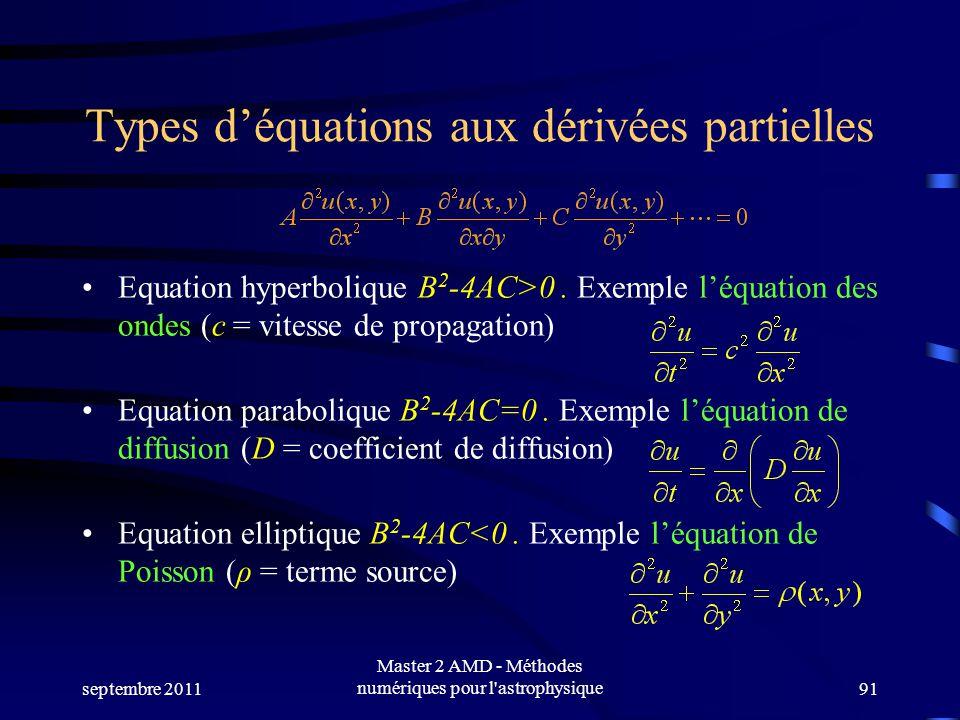 septembre 2011 Master 2 AMD - Méthodes numériques pour l'astrophysique91 Types déquations aux dérivées partielles Equation hyperbolique B 2 -4AC>0. Ex