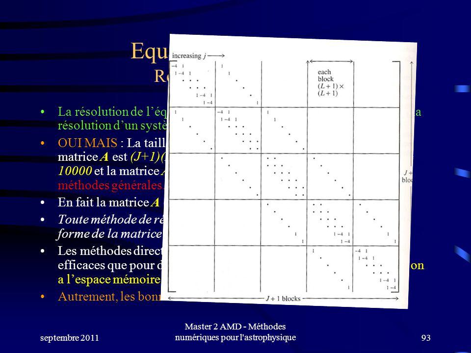 septembre 2011 Master 2 AMD - Méthodes numériques pour l astrophysique93 Equations elliptiques : Résolution du système La résolution de léquation aux différences finies se ramène donc à la résolution dun système linéaire.