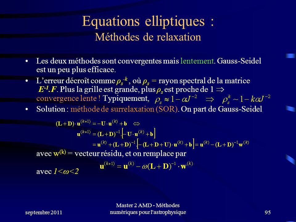 septembre 2011 Master 2 AMD - Méthodes numériques pour l astrophysique95 Equations elliptiques : Méthodes de relaxation Les deux méthodes sont convergentes mais lentement.