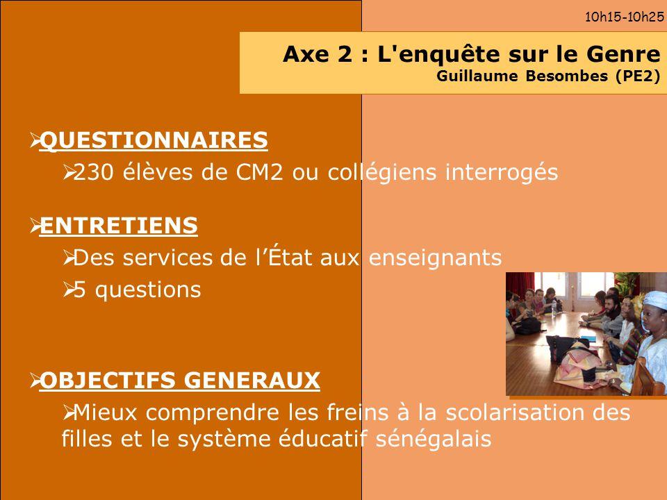 10h15-10h25 Axe 2 : L'enquête sur le Genre Guillaume Besombes (PE2) QUESTIONNAIRES 230 élèves de CM2 ou collégiens interrogés ENTRETIENS Des services
