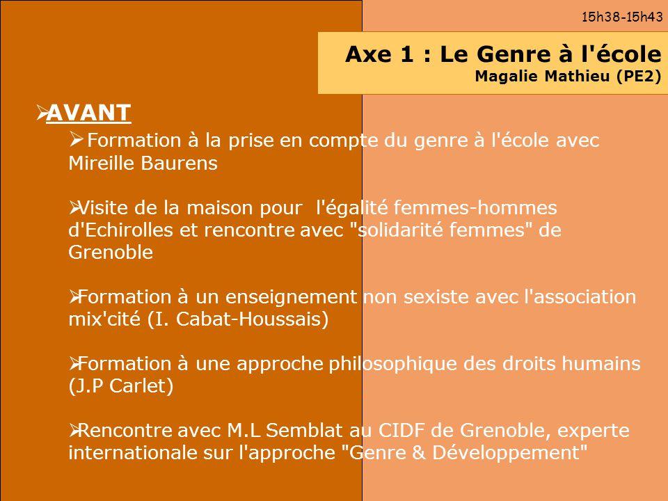Axe 1 : Le Genre à l'école Magalie Mathieu (PE2) AVANT Formation à la prise en compte du genre à l'école avec Mireille Baurens Visite de la maison pou