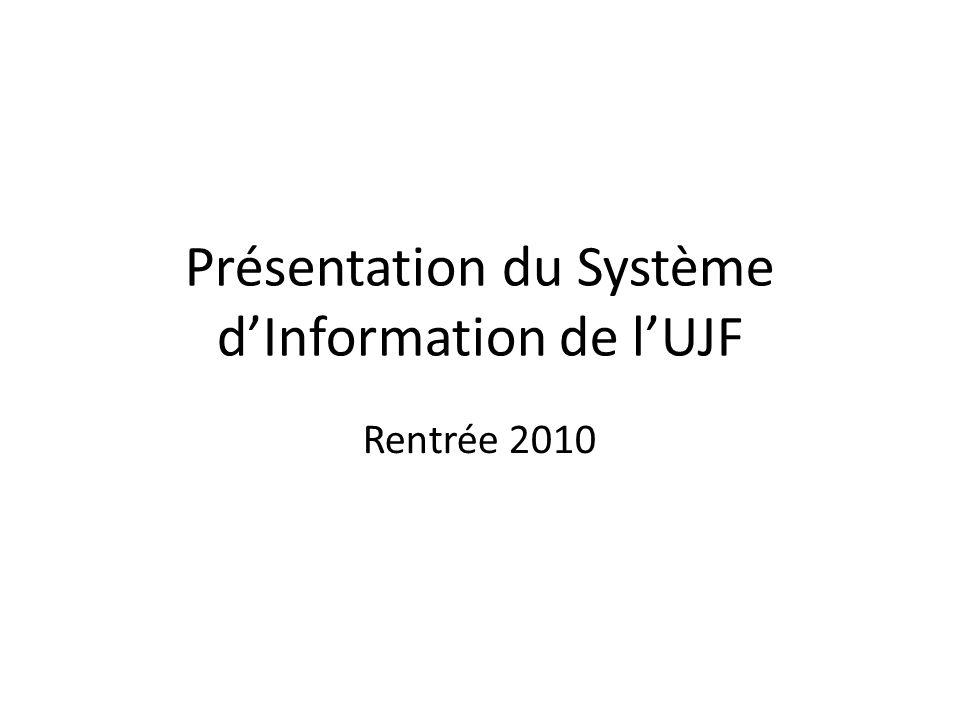 Présentation du Système dInformation de lUJF Rentrée 2010